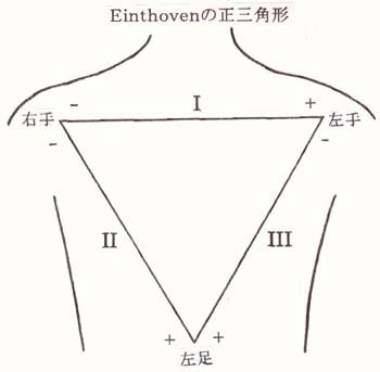 三角形 アイン トーベン の